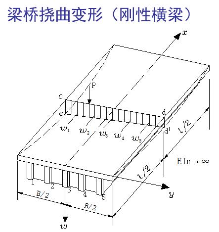 某汽车生产基地全套施工图纸汇总(文末干货)_22