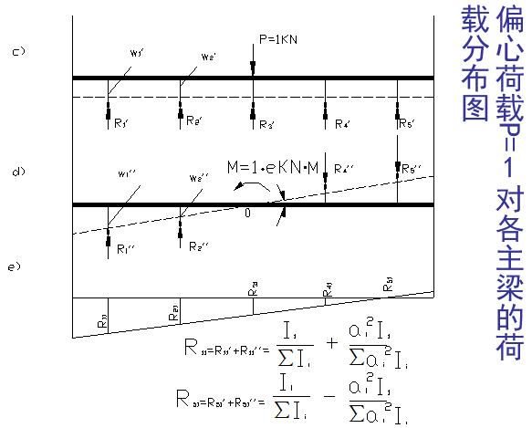某汽车生产基地全套施工图纸汇总(文末干货)_30