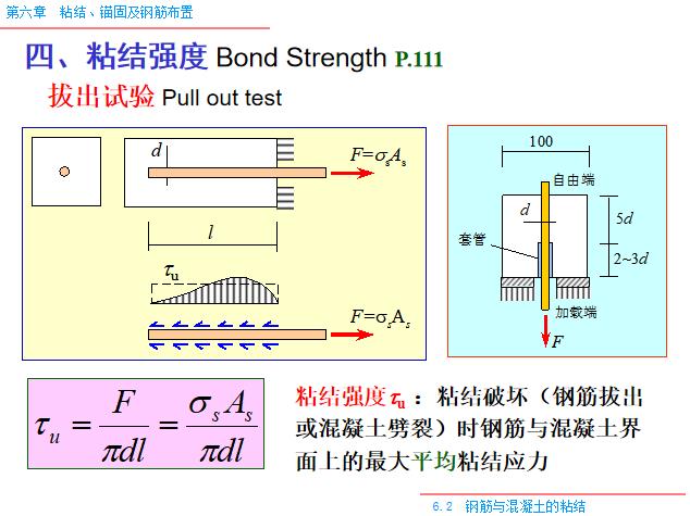 粘结_锚固及钢筋布置PPT(80页)-粘结强度