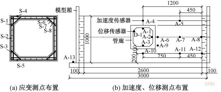 不同建造方式管廊结构振动台模型试验研究-模型测点布置情况