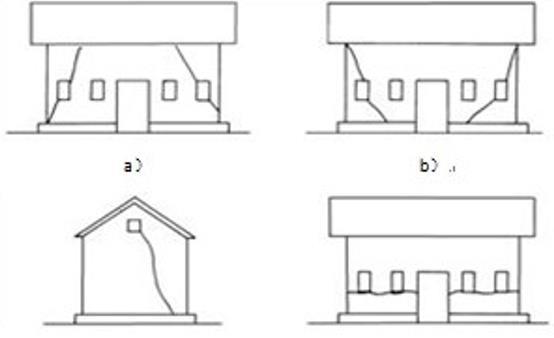 地基基础事故概述-墙体裂缝