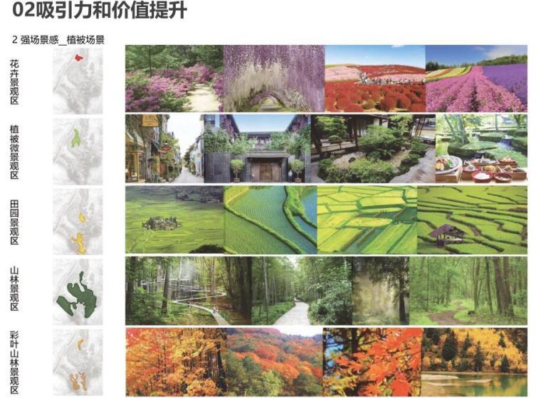 江西明月山月圆缘景区文旅景观规划设计报奖-吸引力和价值提升1