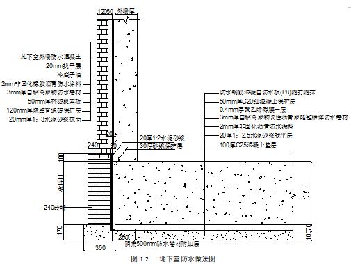 临海高压裂隙水深基坑地下室防水QC小组-地下室防水做法图