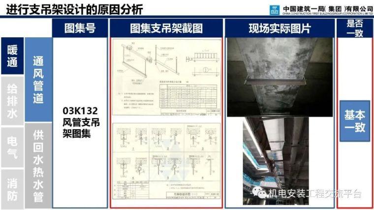 支吊架深化设计与施工_4