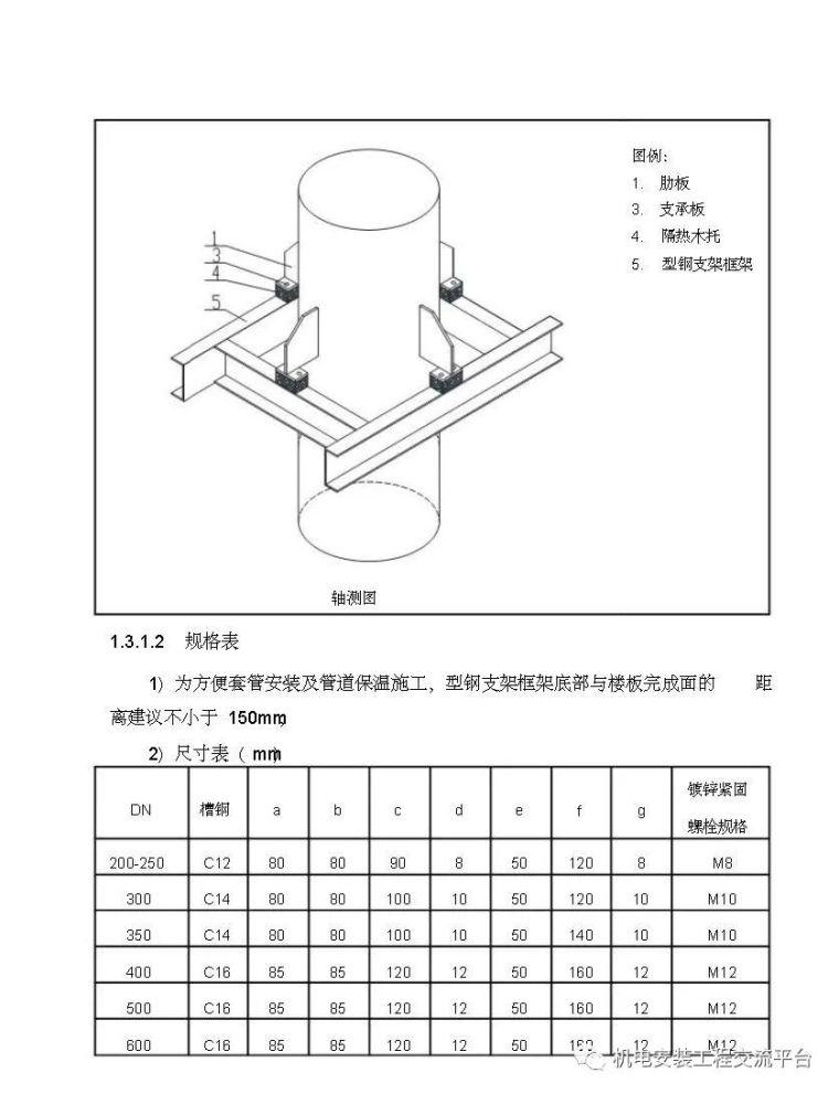 暖通空调施工工艺标准精编_4