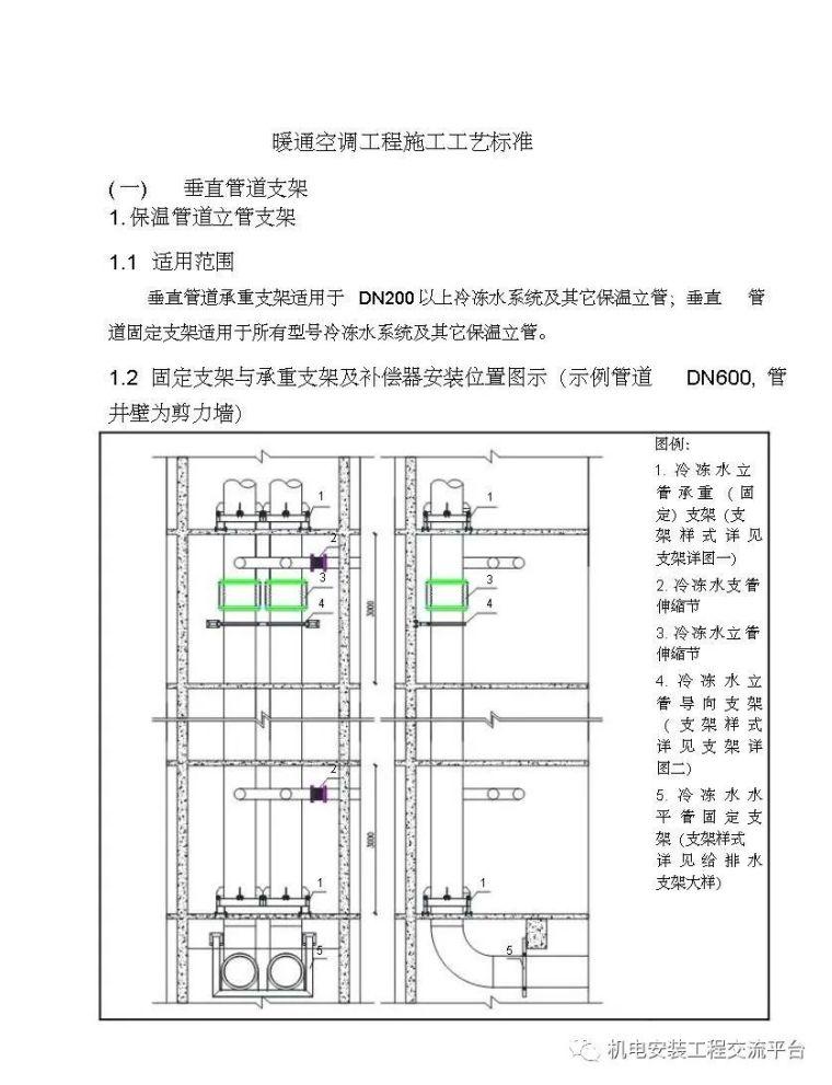暖通空调施工工艺标准精编_2