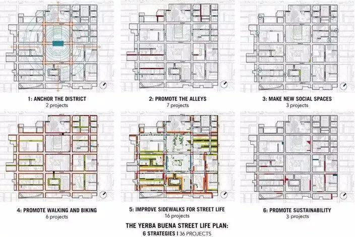 多重手法构建街道景观,附40条相关精品方案_49