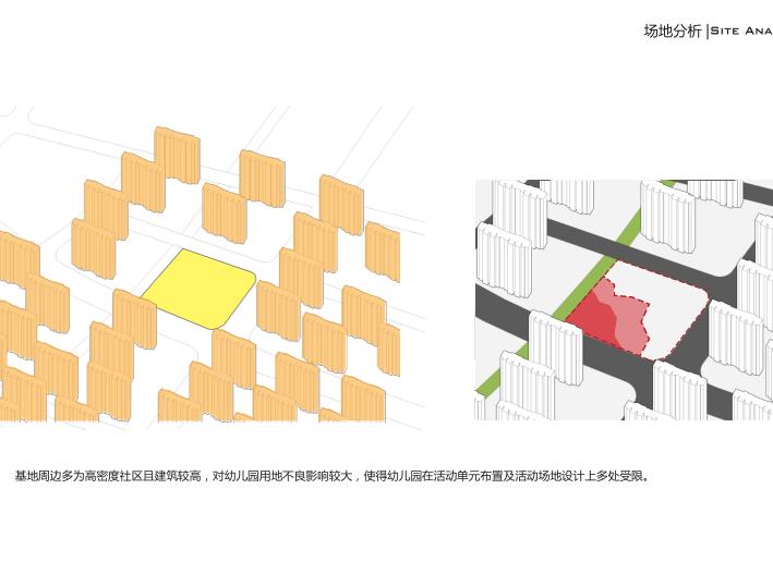 知名地产张马片区18班幼儿园设计方案2019-场地分析