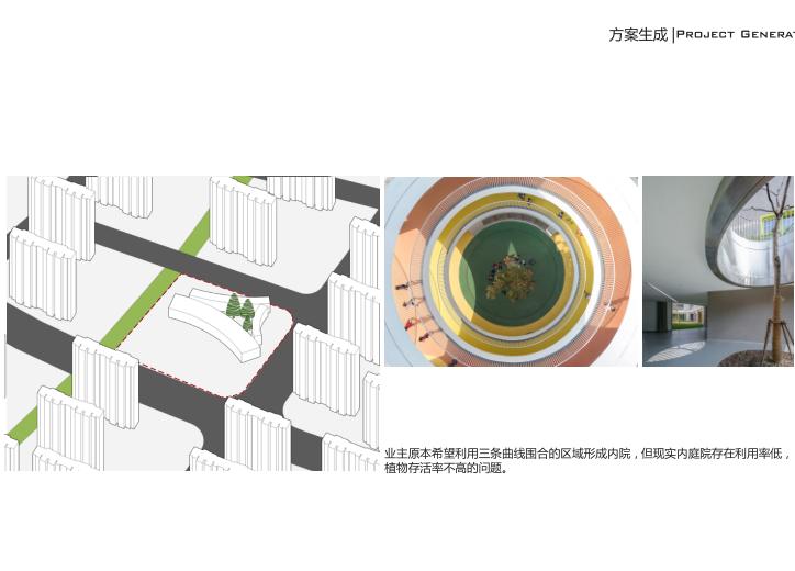 知名地产张马片区18班幼儿园设计方案2019-方案生成