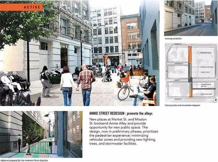 多重手法构建街道景观,附40条相关精品方案_55
