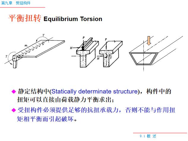 受扭构件PPT(57页)-平衡扭转