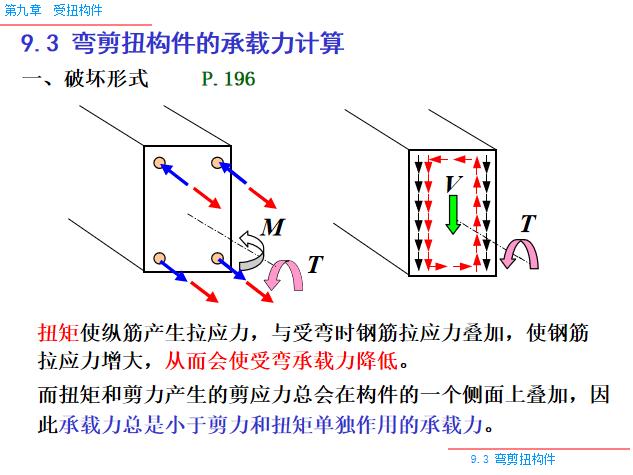 受扭构件PPT(57页)-弯剪扭构件的承载力计算