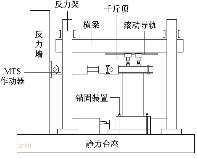 暗柱中不同高强筋材对剪力墙抗震性能的影响-加载装置示意图