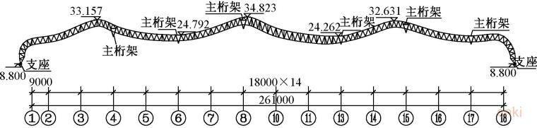 郴州市国际会展中心主体结构设计关键研究-钢支撑布置图