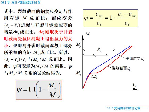变形和裂缝宽度的计算PPT(119页)-钢筋应变不均匀系数