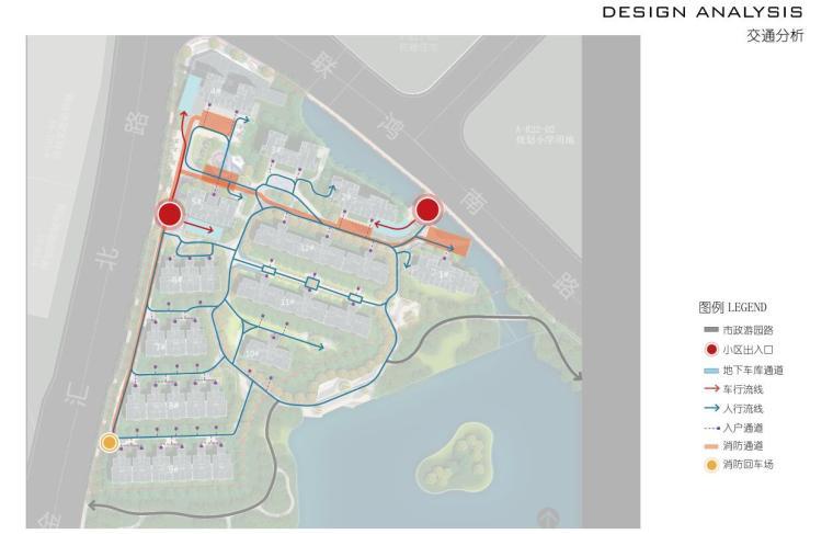 [浙江]杭州鹿栖蝶谷现代风住宅区概念设计-交通分析