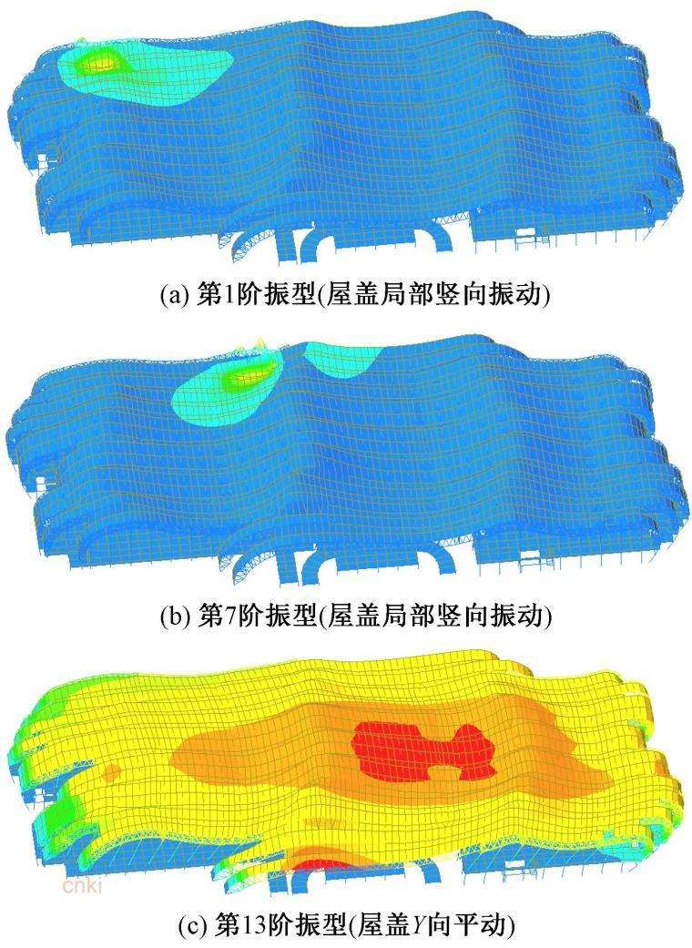 郴州市国际会展中心主体结构设计关键研究-钢结构屋盖典型振型
