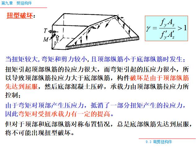 受扭构件PPT(57页)-扭型破坏