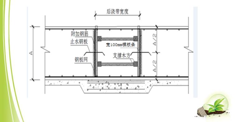 房屋建筑工程细部做法培训讲义-03 地下室底板后浇带留置