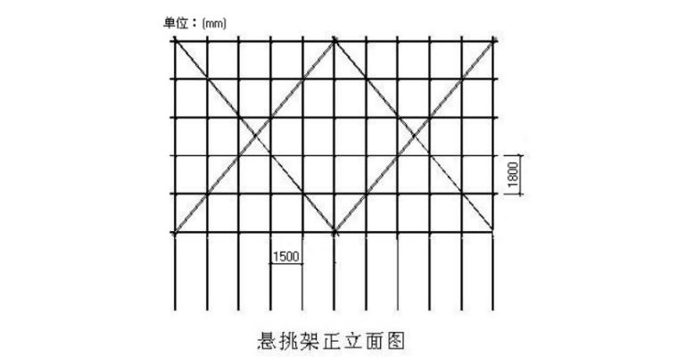 32层框剪结构住宅工字钢悬挑脚手架施工方案-04 悬挑架正立面图