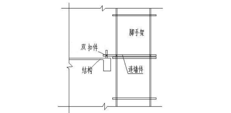 32层框剪结构住宅工字钢悬挑脚手架施工方案-05 连墙件扣件连接示意图