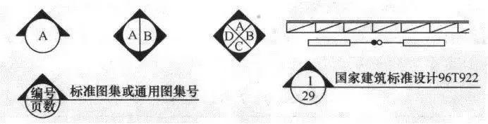 给排水、消防、暖通CAD图例符号大全及画法_43