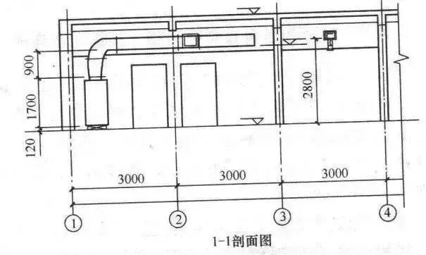 给排水、消防、暖通CAD图例符号大全及画法_39