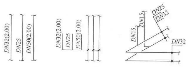 给排水、消防、暖通CAD图例符号大全及画法_53