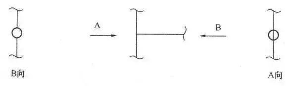 给排水、消防、暖通CAD图例符号大全及画法_63