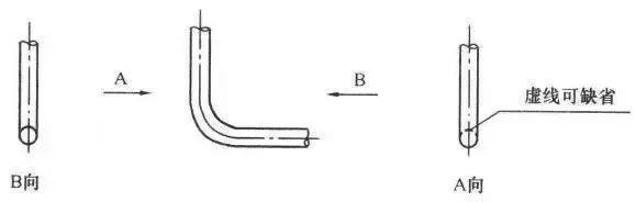 给排水、消防、暖通CAD图例符号大全及画法_61