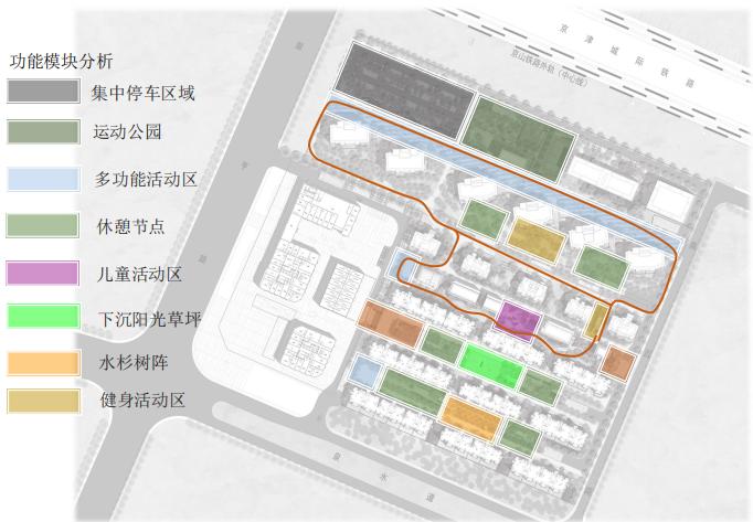 [天津]新古典轻生活主题社区景观方案设计-功能分区