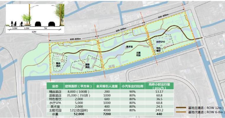 [上海]精致休闲国际旅游度假区规划设计方案-车流动线