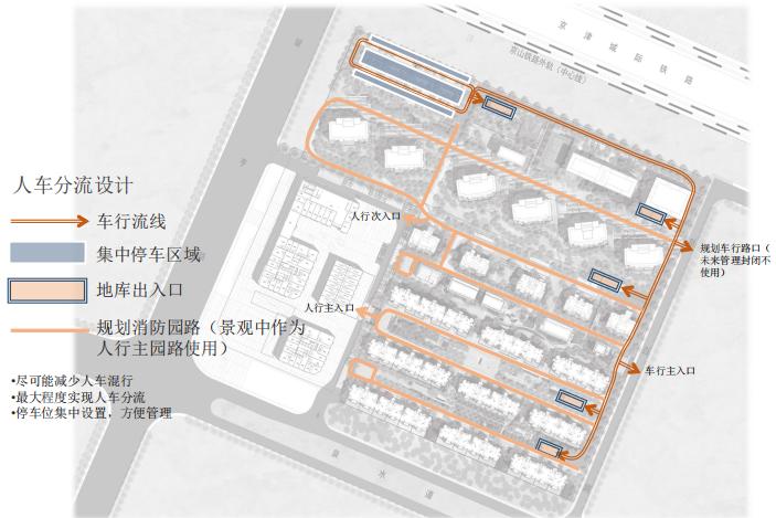 [天津]新古典轻生活主题社区景观方案设计-流线分析