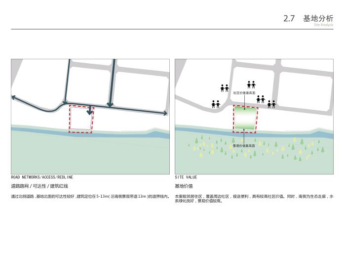 无锡庭院式16班幼儿园规划设计方案文本2019-基地分析