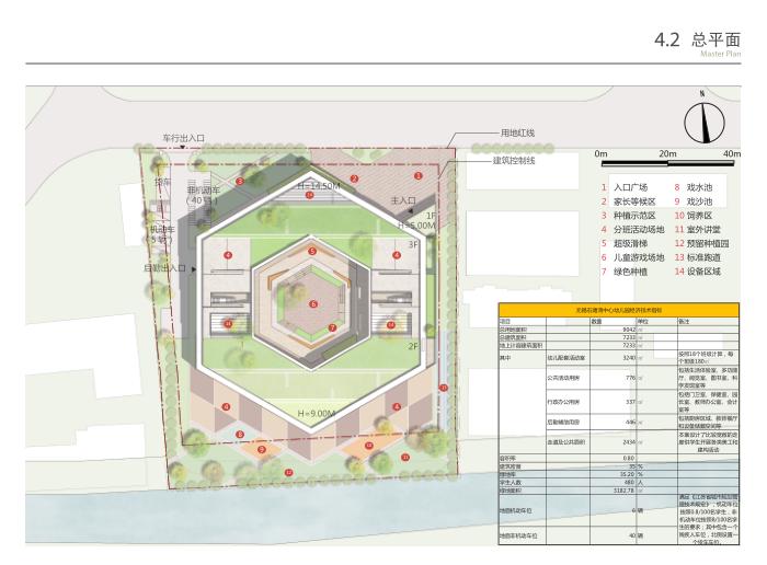 无锡庭院式16班幼儿园规划设计方案文本2019-总平面图