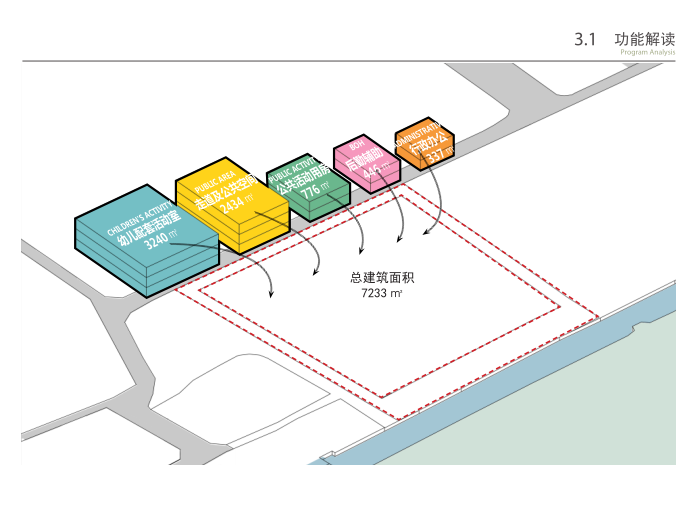 无锡庭院式16班幼儿园规划设计方案文本2019-功能解读