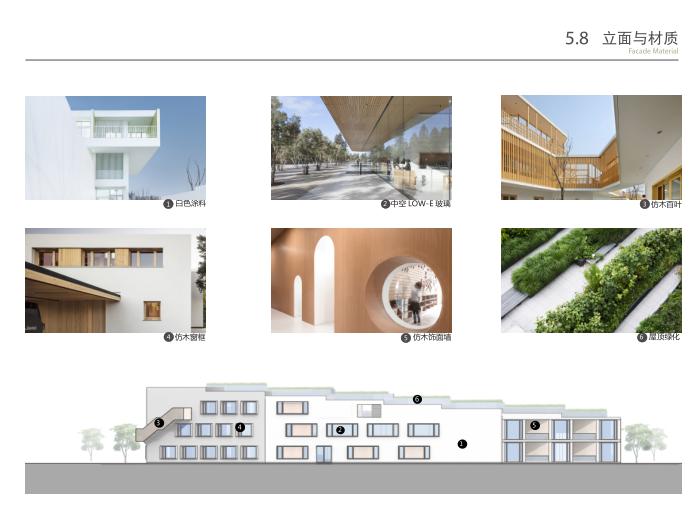 无锡庭院式16班幼儿园规划设计方案文本2019-立面与材质
