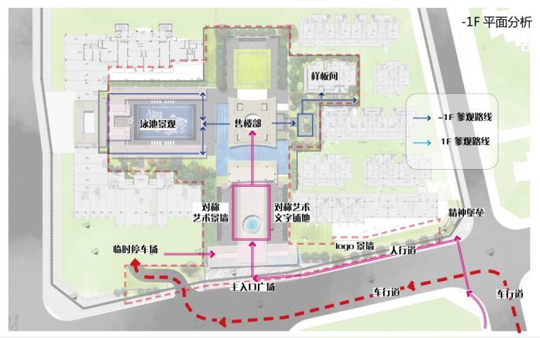 [福建]莆田东方雅居住宅景观概念方案设计--1F 平面分析