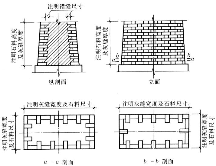 桥梁工程施工技术分类介绍(116页)-桥墩配料图