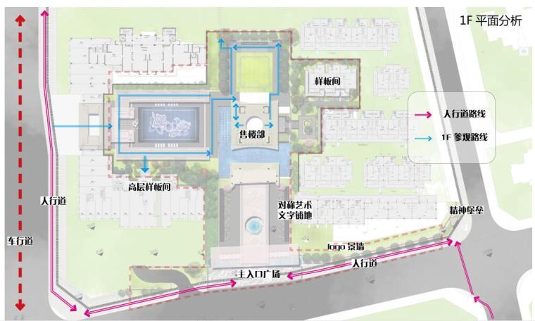 [福建]莆田东方雅居住宅景观概念方案设计-1F 平面分析