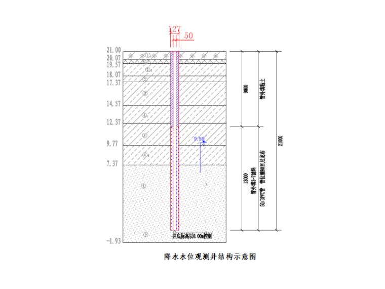 [北京]地铁降水工程专项施工方案-观测井结构示意图