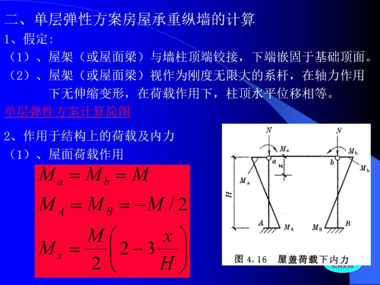 砌体结构设计PPT(108页)-单层弹性方案房屋承重纵墙的计算