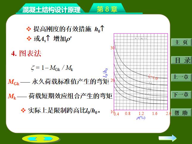 钢筋混凝土构件的裂缝和变形PPT(32页)-图表法