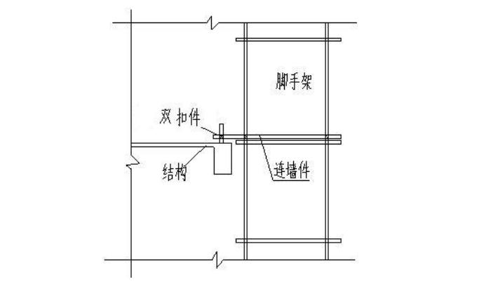 5层框架结构厂房脚手架专项施工方案-06 连墙件扣件连接示意图