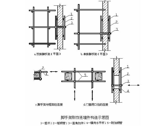 5层框架结构厂房脚手架专项施工方案-05 连墙件构造