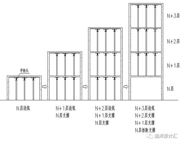 """标杆房企都在用的""""铝模+穿插施工""""_2"""