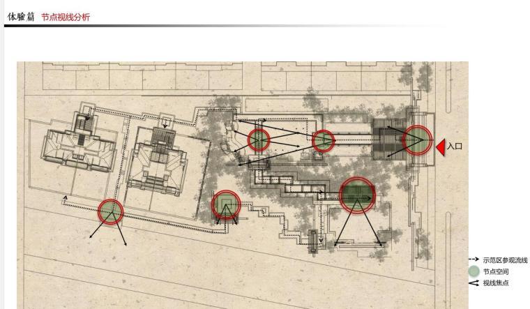 [江苏]生态优质示范区景观概念设计方案-节点视线分析