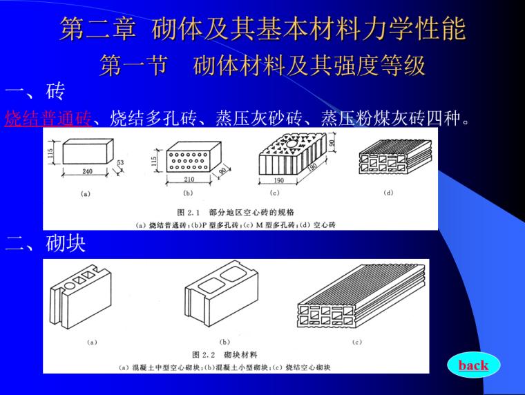 砌体结构设计PPT(108页)-砌体材料及其强度等级