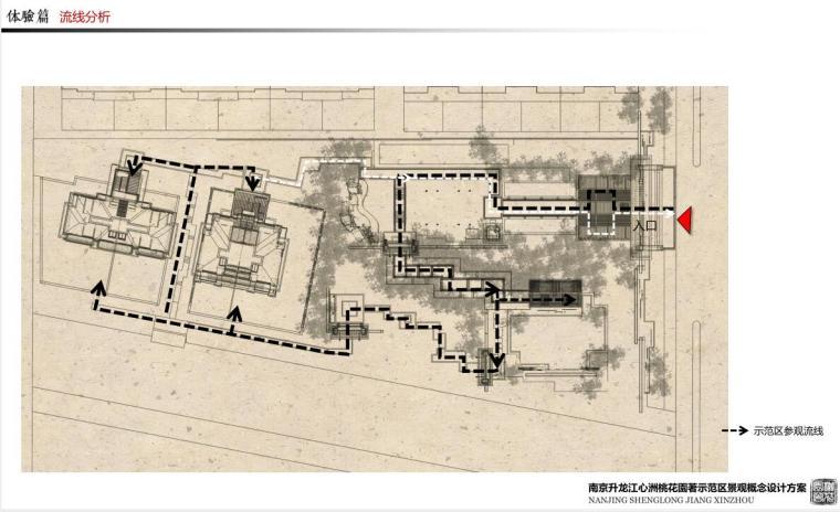 [江苏]生态优质示范区景观概念设计方案-流线分析