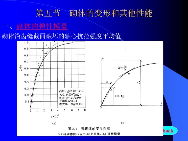 砌体结构设计PPT(108页)-砌体的变形和其他性能